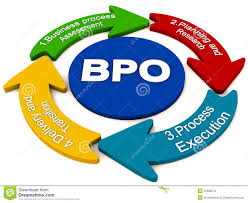 Bpo | Back Office | Data Entry Operators Required